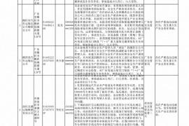 42家单位被纳入安全生产失信联合惩戒黑名单(附名录)