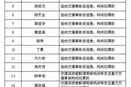 """2017年泸州终生禁驾""""黑名单""""公布,18名驾驶员上榜"""