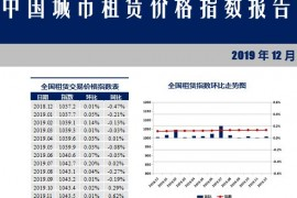 12月中国城市住房租赁价格指数报告发布:杭州、重庆涨幅领跑