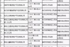 黑龙江省上失信黑名单的130家房地产公司(名录)