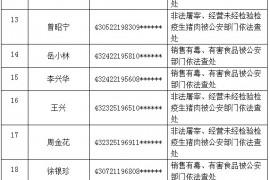 长沙公布一批食品药品失信黑名单(名录)