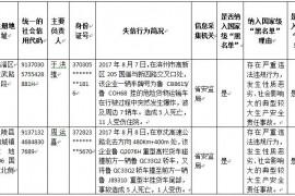 """2018山东首批安全生产""""黑名单""""(附名单)"""