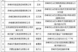 """内蒙古这个地儿10家企业被列入严重违法失信企业""""黑名单""""!"""