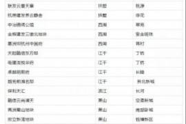 """杭州今年预计16个现房销售楼盘入市,买房避免""""见光死""""!"""