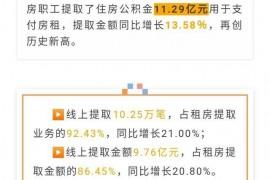 11.29亿!1月南京公积金租房提取额创新高!