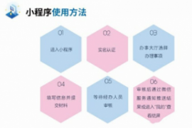 """哈尔滨市社保局推出""""社保通""""!49项社保业务可以在家办"""