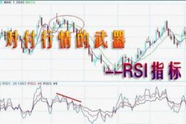 买入点:6日RSI和股价底背离