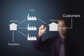 供应链金融风险管控的信息技术新思路