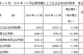 嵇少峰:中国银行业小微信贷已到最危急时刻